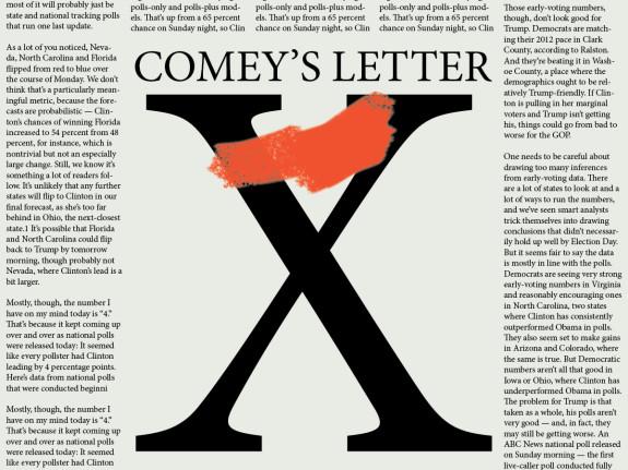 Nate Silver Comey S Letter